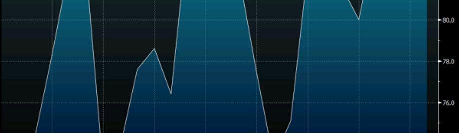 August 2014: Flash Consumer Confidence Indicator