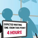 European #airline passengers face huge delays this summer